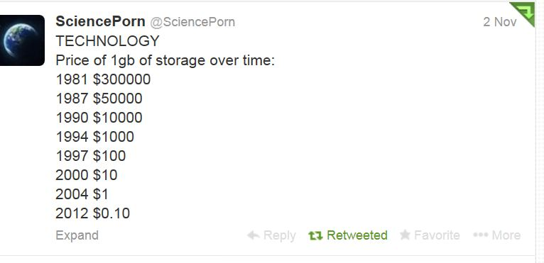 SciencePorn - Cost of 1 Gb of storage over time