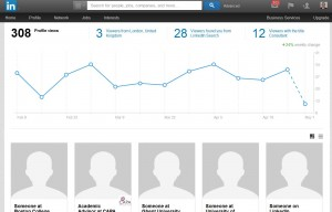 linkedin--who viewed your profile