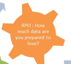 rpo graphic